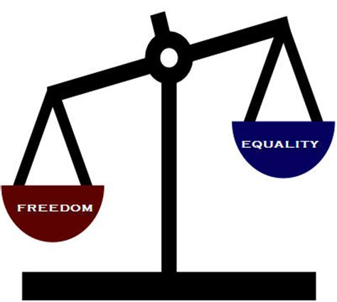 Importance of equality essay