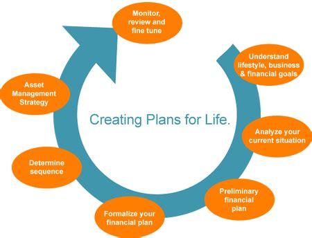 Limo Company Business Plan - LimoLive24